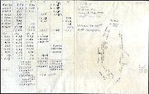 95 Plan of Land in Lincoln Mass. Belonging to Rufus Morse ... Aug. 17, [18]59