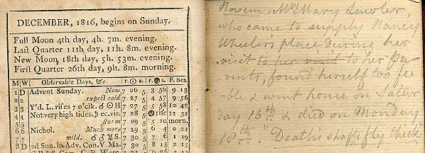 Mass. register used as a diary.